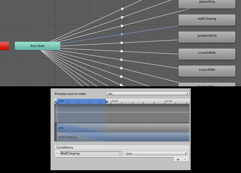 Animations   Corgi Engine Documentation