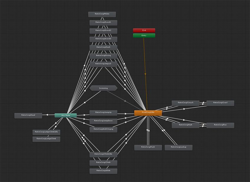 Animations | Corgi Engine Documentation